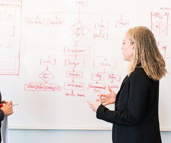 Sales Architects - Customer Journey